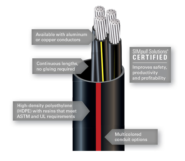 SIMpull Cable-In-Conduit Solutions from Mayer